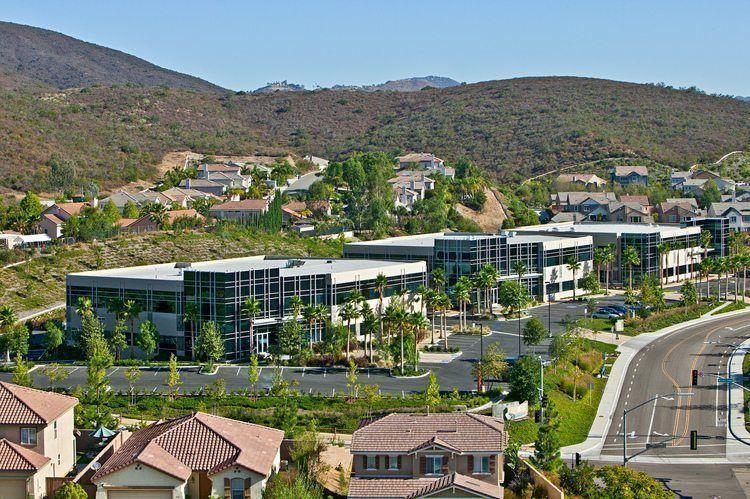 san marcos real estate